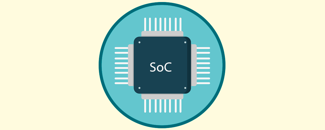 System on a Chip là gì?